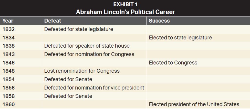 Lincoln's Political Career